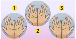 Chiromancja co mówi Twoja ręka